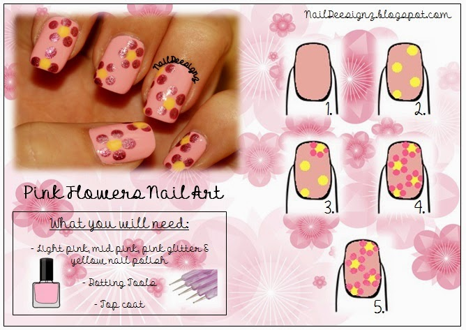 http://www.naildeesignz.blogspot.co.uk/2013/07/summer-flower-nail-art.html