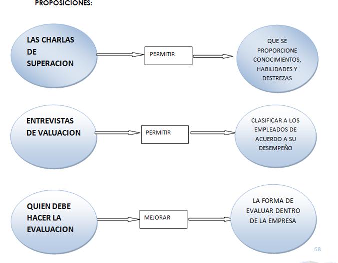 CAPACITACION Y DESARROLLO DE LOS EMPLEADOS: CAPACITACION Y ...