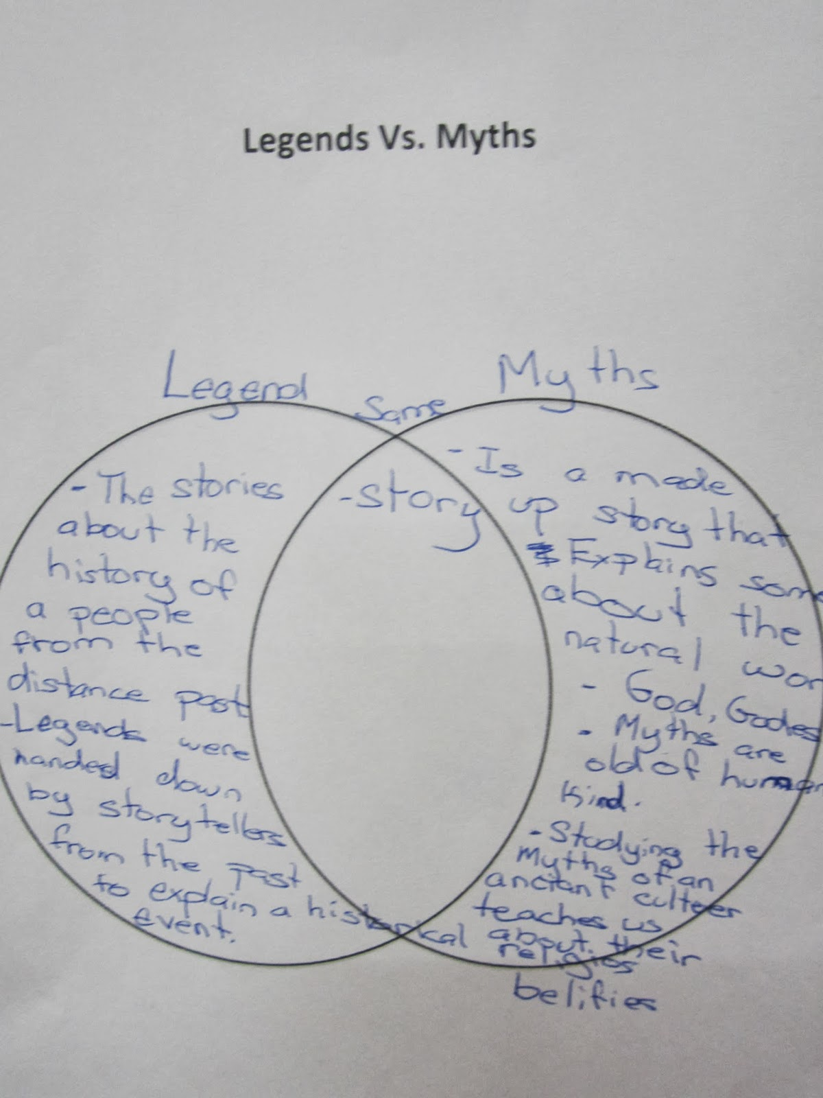4th grade writing strategies Writing strategies as appropriate to the purposes of the paper and demonstrates a mature types of writing assessed at their grade level (expository.