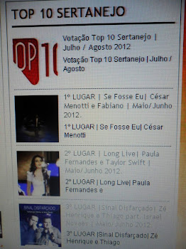 Cesar Menotti e Fabiano vencem TOP 10 SERTANEJO Julho/Agosto 2012