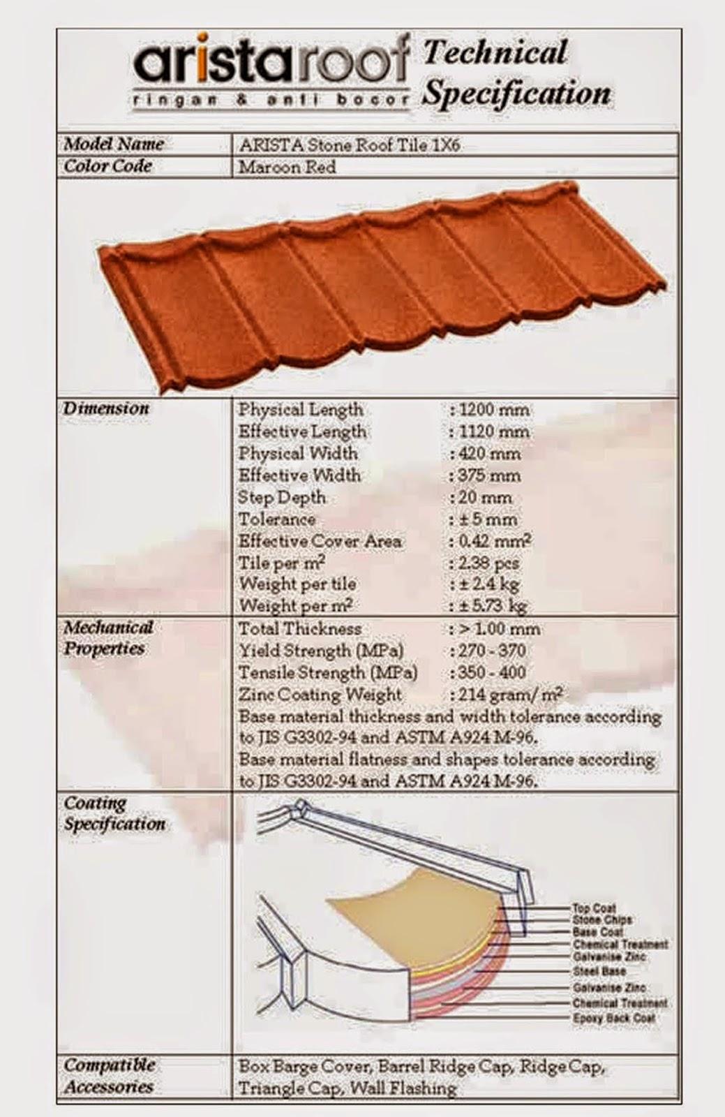 Spesifikasi Genteng metal arista roof