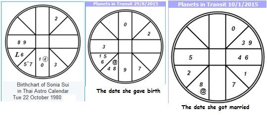 horoscope dates thai massasje i oslo