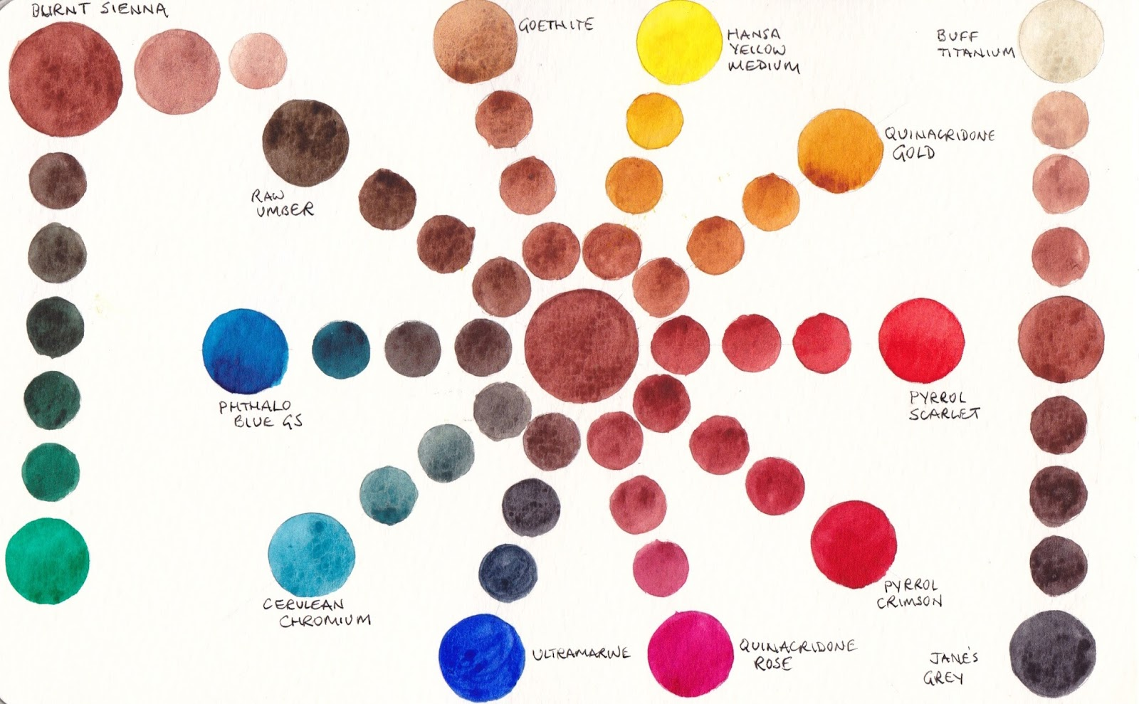 Mixing colors to make other colors chart images free download jane blundell artist 2 mixing with burnt sienna nvjuhfo Images