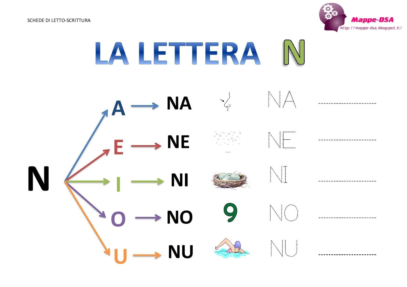La lettera n e le sue sillabe - Letto scrittura schede ...