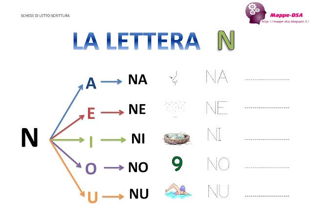 mappedsa mappa schema dsa scheda letto scrittura elementari pregrafismo sillabe na ne ni no nu dislessia disgrafia
