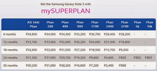 Samsung Galaxy Note3 Philippines, Globe Samsung Galaxy Note3