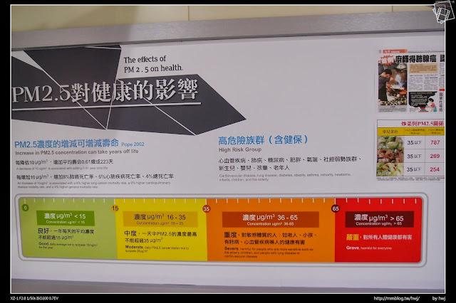 2015-01-02彰化田中工業區-華新MASK創意生活館-MOTEX摩戴舒口罩觀光工廠-華新醫材集團