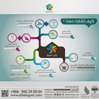 الدعوة للإسلام
