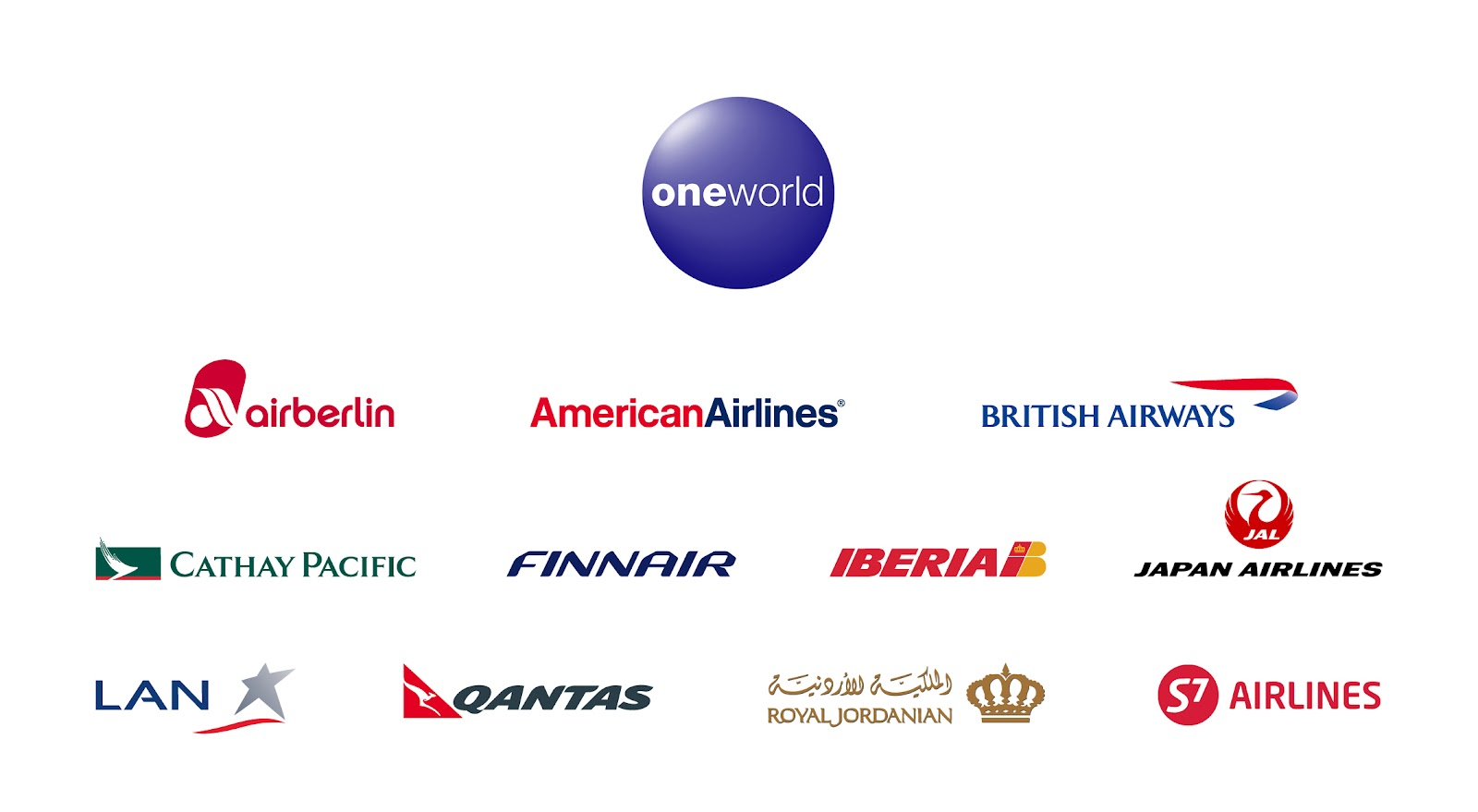 flying into trouble the oneworld alliance and Qatar airways inclusion 'disgraces oneworld alliance'  i am one of their flight  attendants and was surprised to see this in the media since nobody  have been  in trouble for stupid reasons and are suspended from flying are trapped in doha.