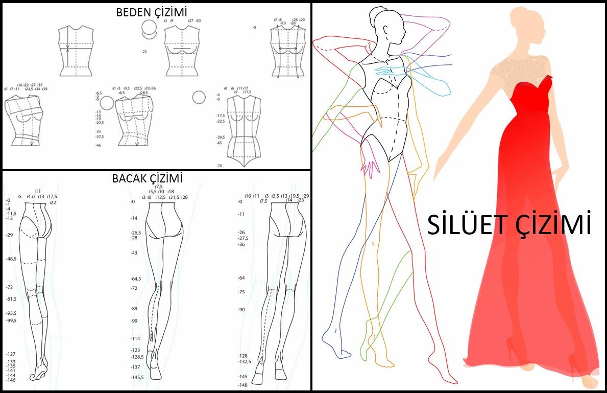 Temel giyim ünitleri (yaka, kol, manşet, gömlek, etek, ceket