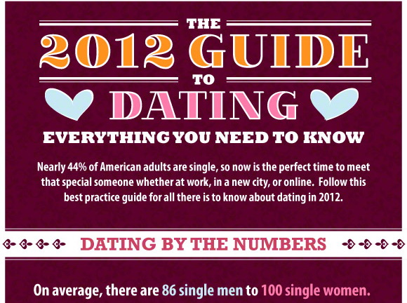 online dating first date dinner and drinks