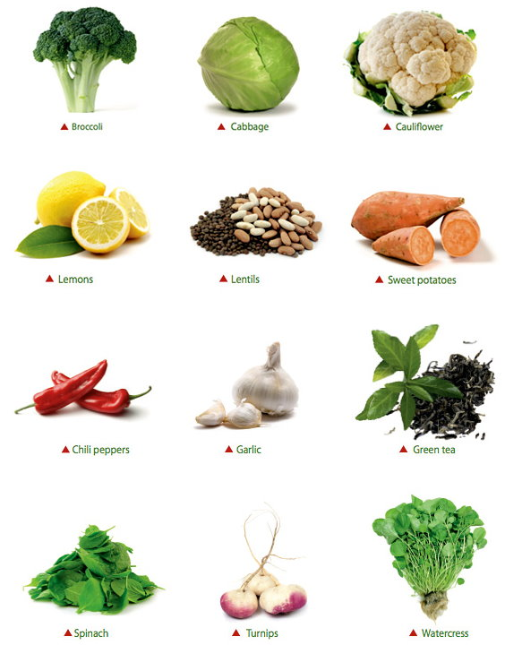 best liver cleanse for steroids