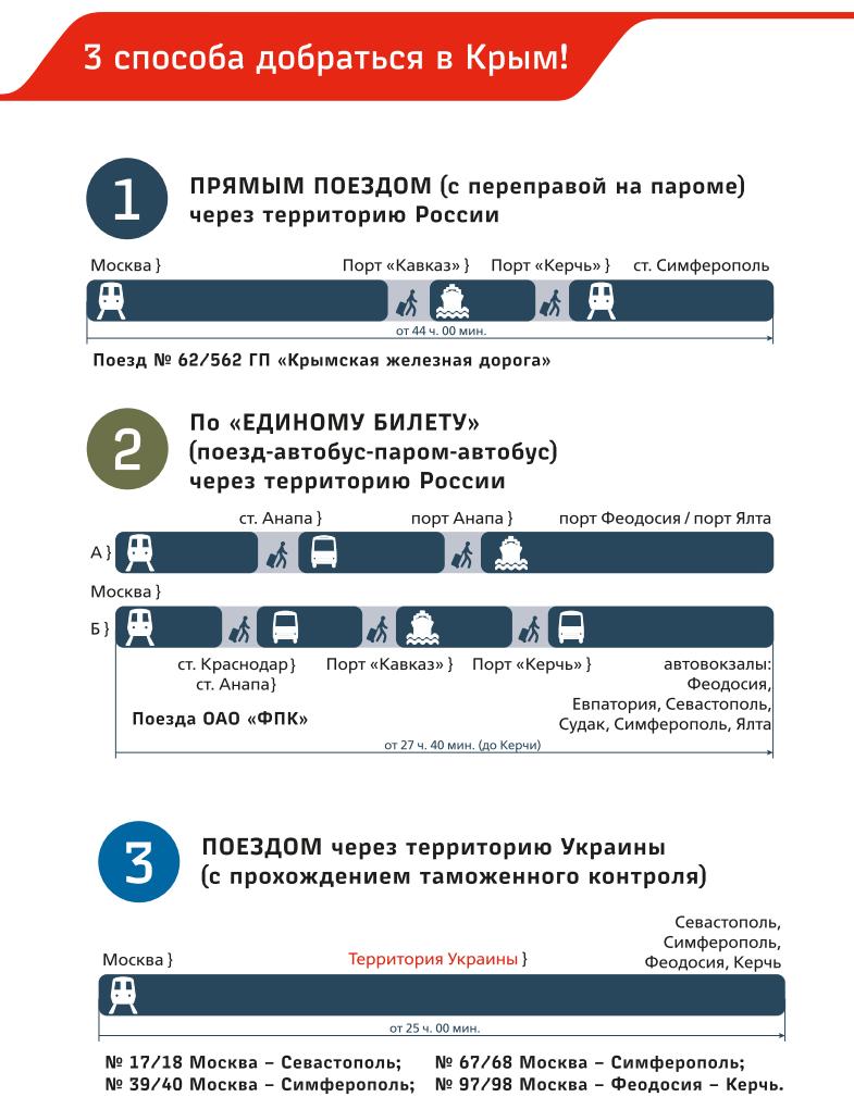 Как попасть в Крым