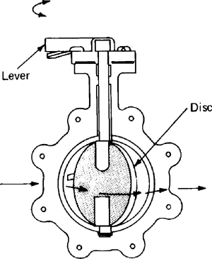 butterfly valve arm