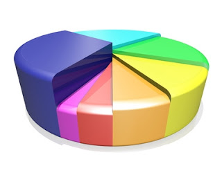 Image: Statistics Image