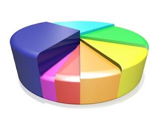Image: Statistics Image