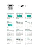 2017 Progress