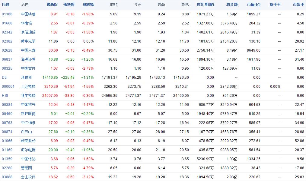 中国株コバンザメ投資ウォッチ銘柄watch20150130