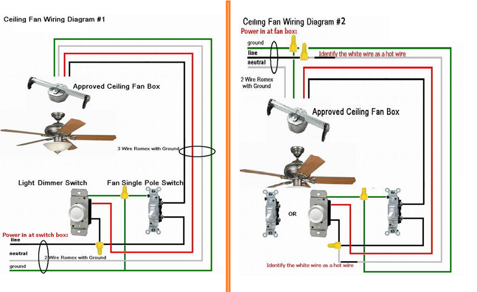 Ceiling Fan Wring Diagram
