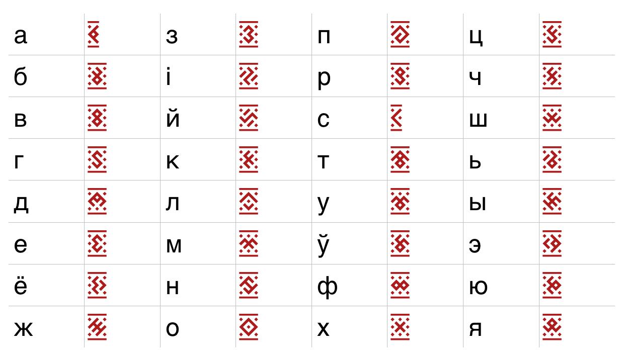 Табліца кірылічных знакаў у шрыфце Берагіня