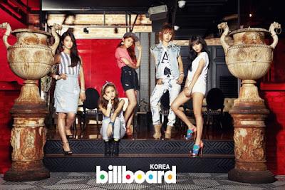 4minute Billboard Korea