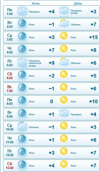 погода в саяногорске на сегодня страсти