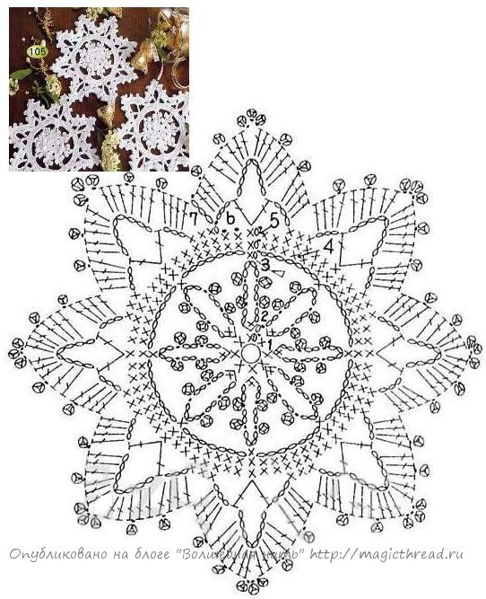 Free Irish Crochet Snowflake Pattern : DIY - zrob to sam : WZoR - szydeLkowe gwiazdki