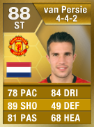 Robin van Persie 88 - FIFA 13 Ultimate Team Card - FUT 13