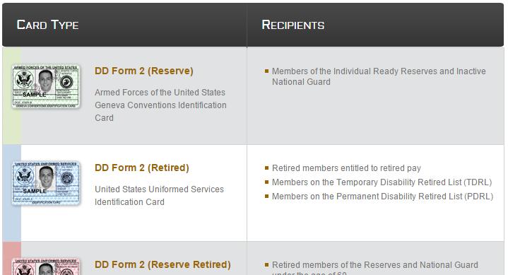 Dd Form 1173 Pdf Dependents Related Keywords & Suggestions - Dd ...