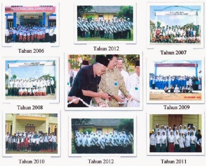 Daftar Anak Asuh 2007 2014