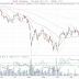 Dyster börsmåndag väntas