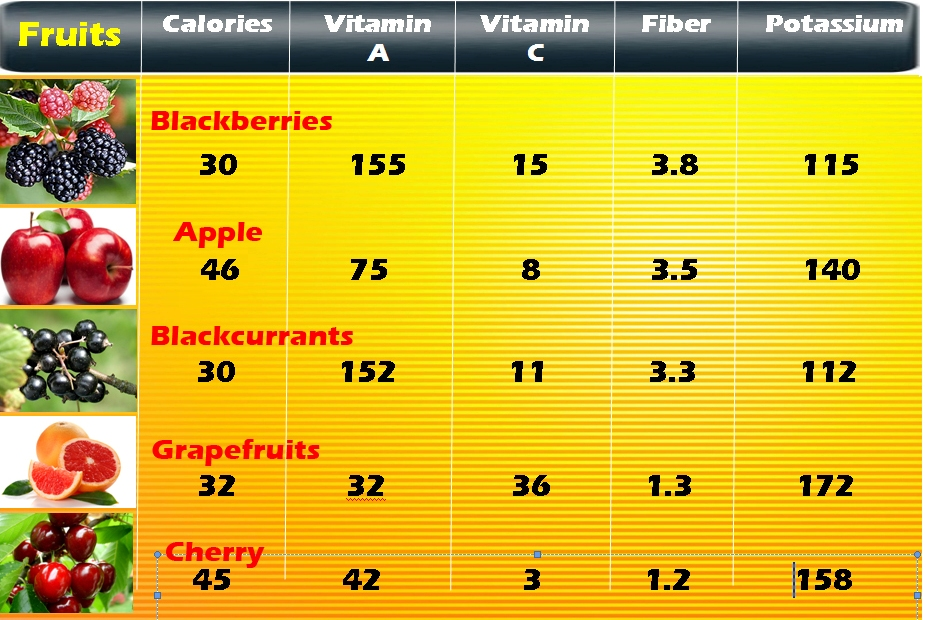 low calorie food list for weight loss pdf