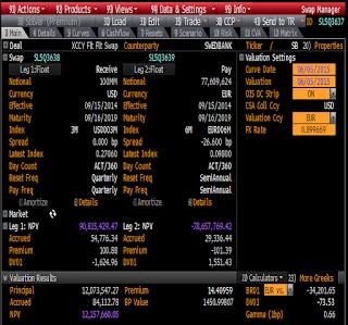 Bloomberg flds list