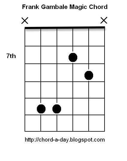A New Guitar Chord Every Day: Frank Gambale Magic Chords 4