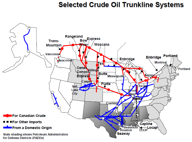 Allegro Energy Selected Crude Oil Trunklines, 2001