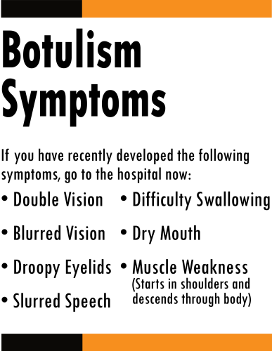 What is Botulism?