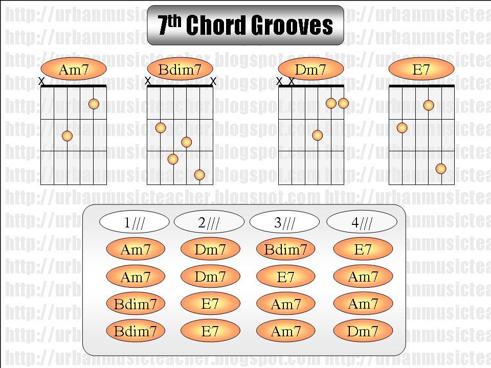 writing chord progressions