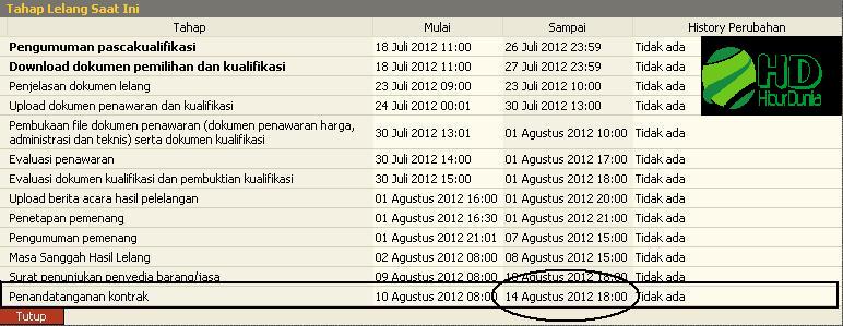 jadwal lelang LPSE