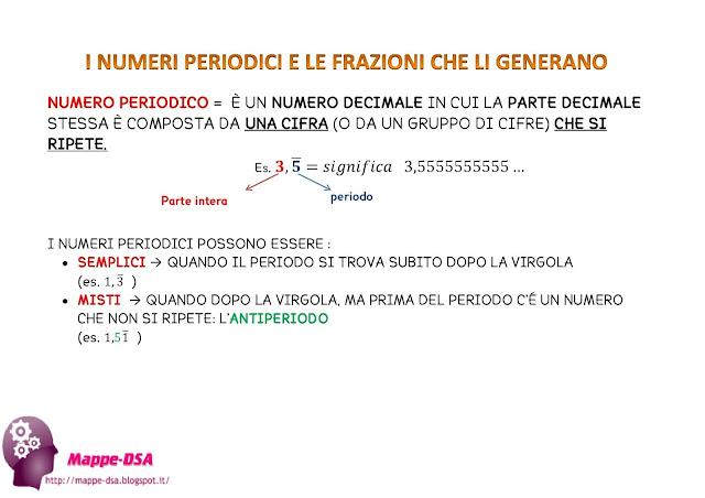 mappedsa mappa schema dsa dislessia numeri periodici matematica frazioni generatrici che generano periodo antiperiodo semplici misti