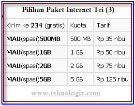 Cara daftar paket internet 3/tri unlimited, aktivasi dan daftar tarif - www.teknologiz.com