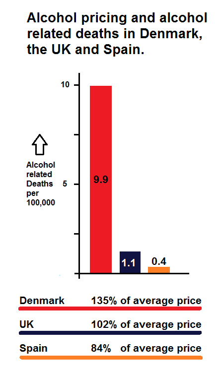 alcohol related deaths Volunteers are the heart and soul of madd canada  nor do these figures include alcohol and/or drug-related crash deaths  of the above statistics and.