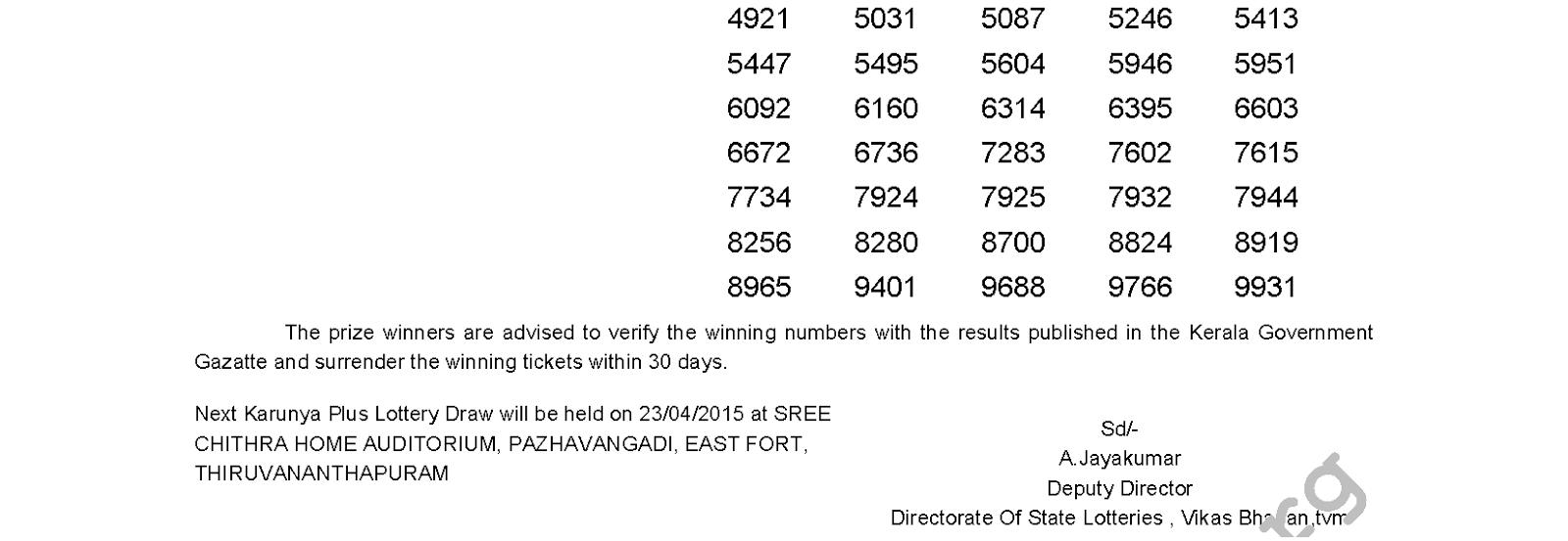 Karunya Plus Lottery KN 53 Result 16-4-2015
