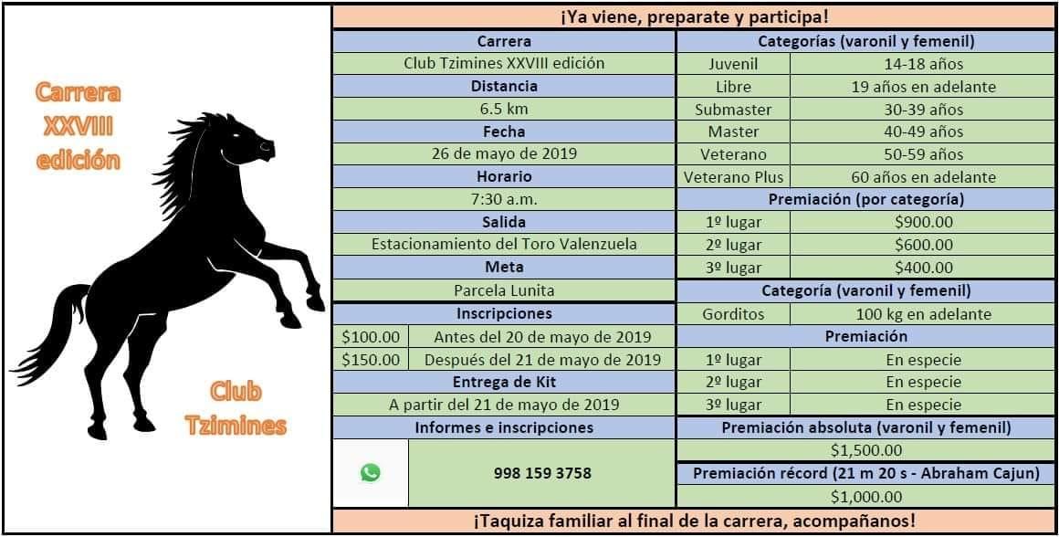 Carrera Bomba 2019