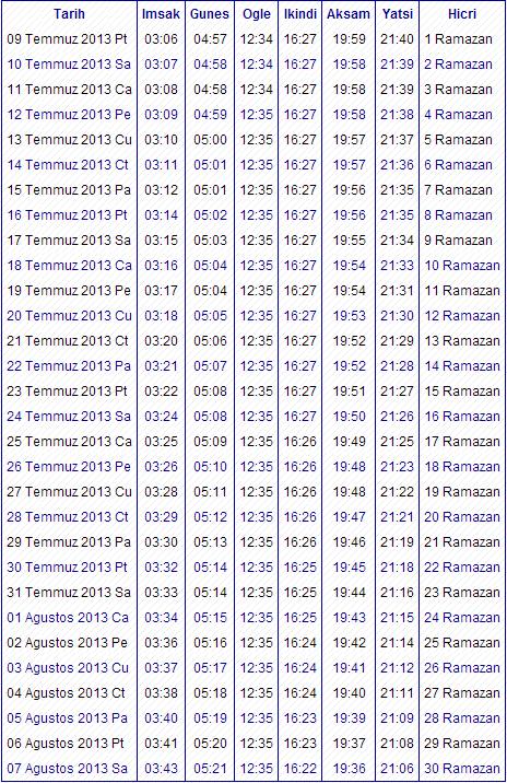 2013 Tunceli İmsakiyesi – Tunceli İftar Vakti – Sahur Saatleri
