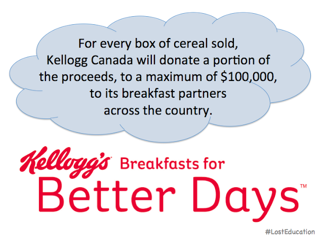 Kellogg's Breakfasts for Better Days Blogger Challenge - Day 5