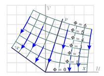 conformal map of flow towards a kinked sink