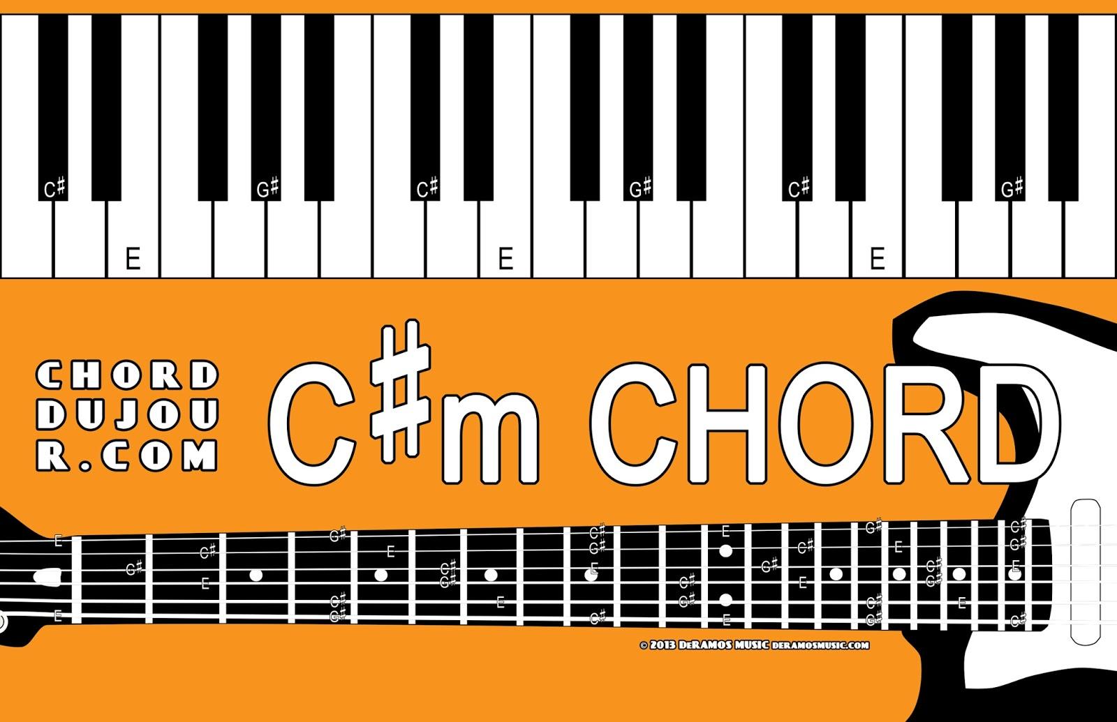 Chord Du Jour Dictionary Cm Chord