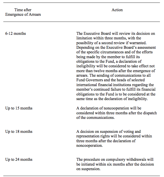 economics in a nutshell tragakes pdf