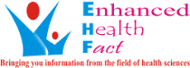 Enhanced Health Fact - Healthy living, Beauty, Diet and Fitness