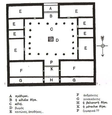 Cl sicos griegos y latinos las casas griegas y romanas for Casas griegas antiguas